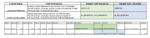 InfoPorte report example